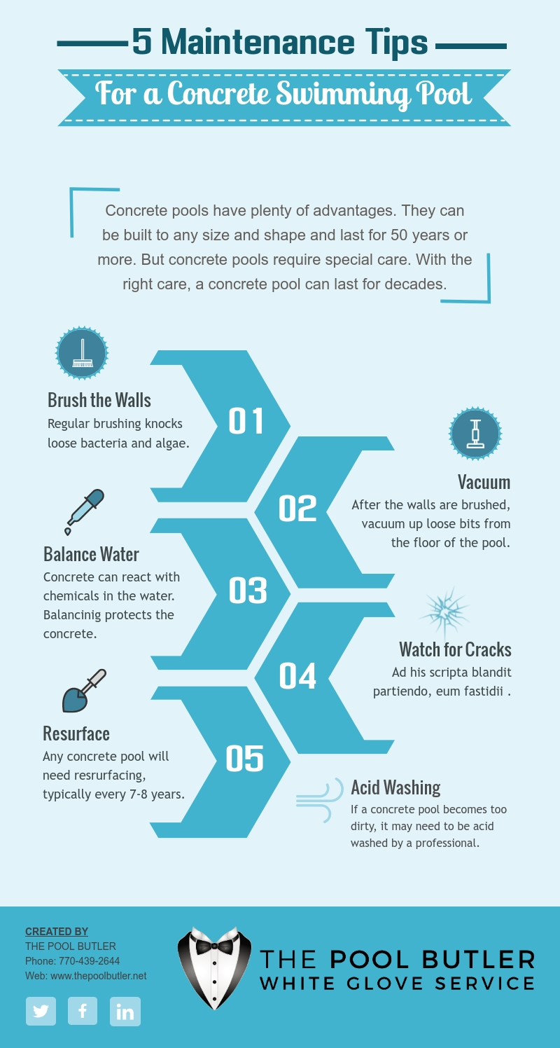 Maintaining a Concrete Pool [infographic]