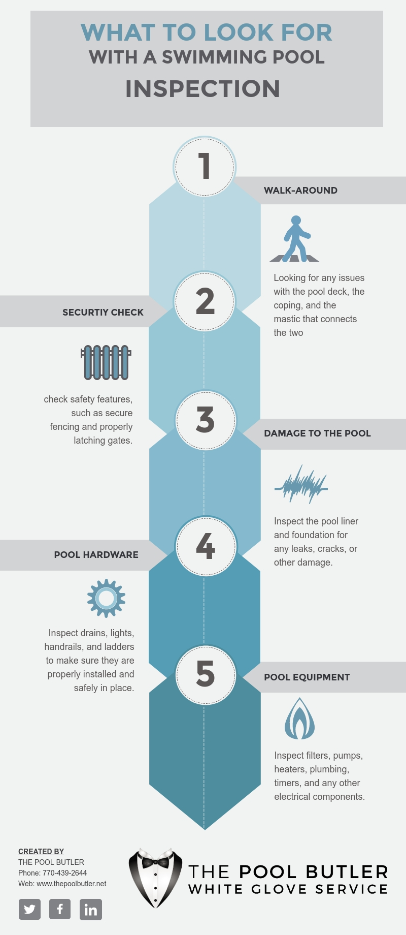 What To Look For With a Pool Inspection [infographic]