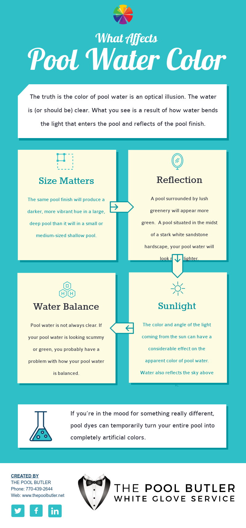 What Affects Pool Water Color [infographic]