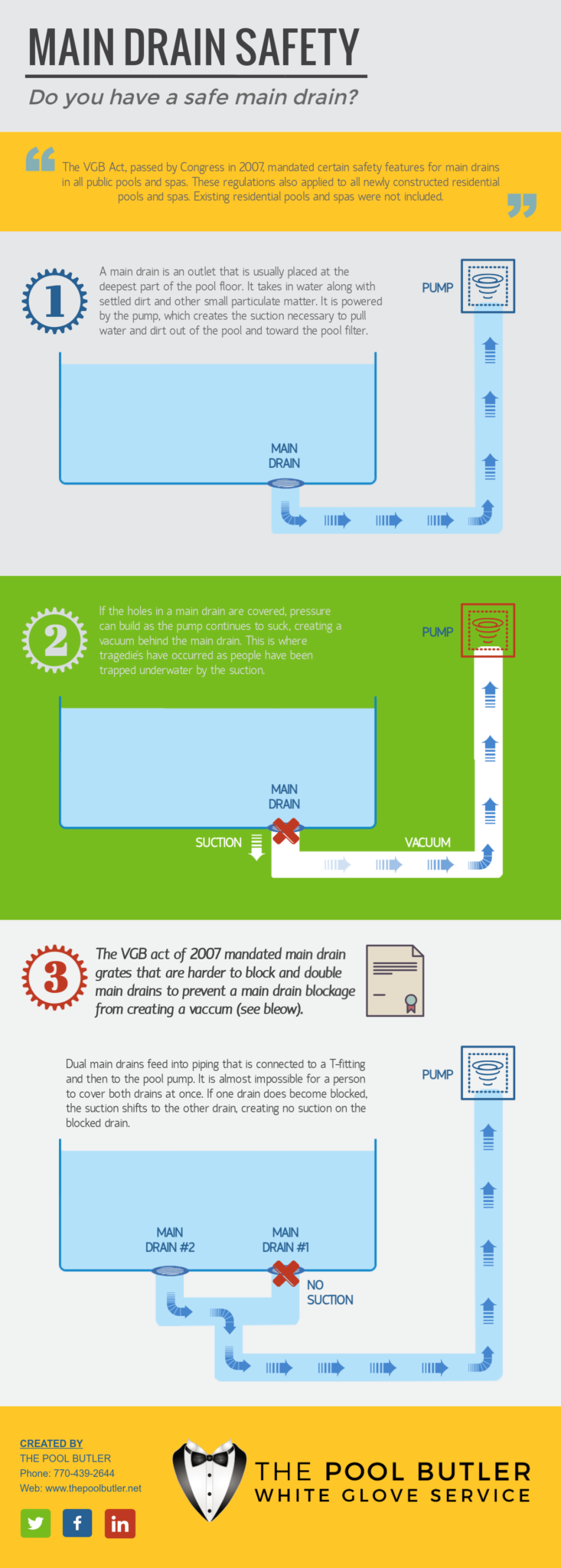 Main Drain Safety [infographic]