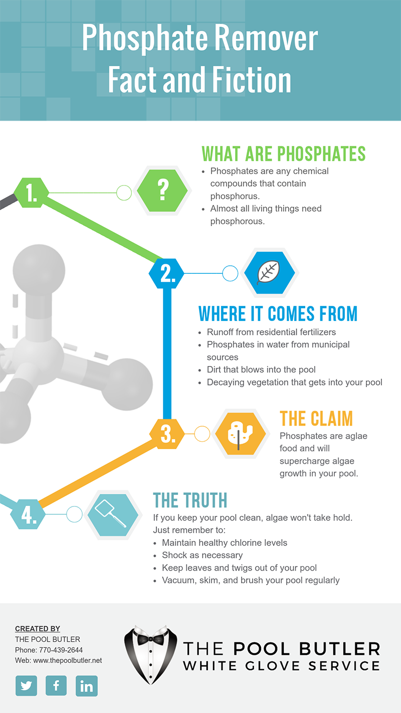 Phosphate Remover Fact and Fiction [infographic]