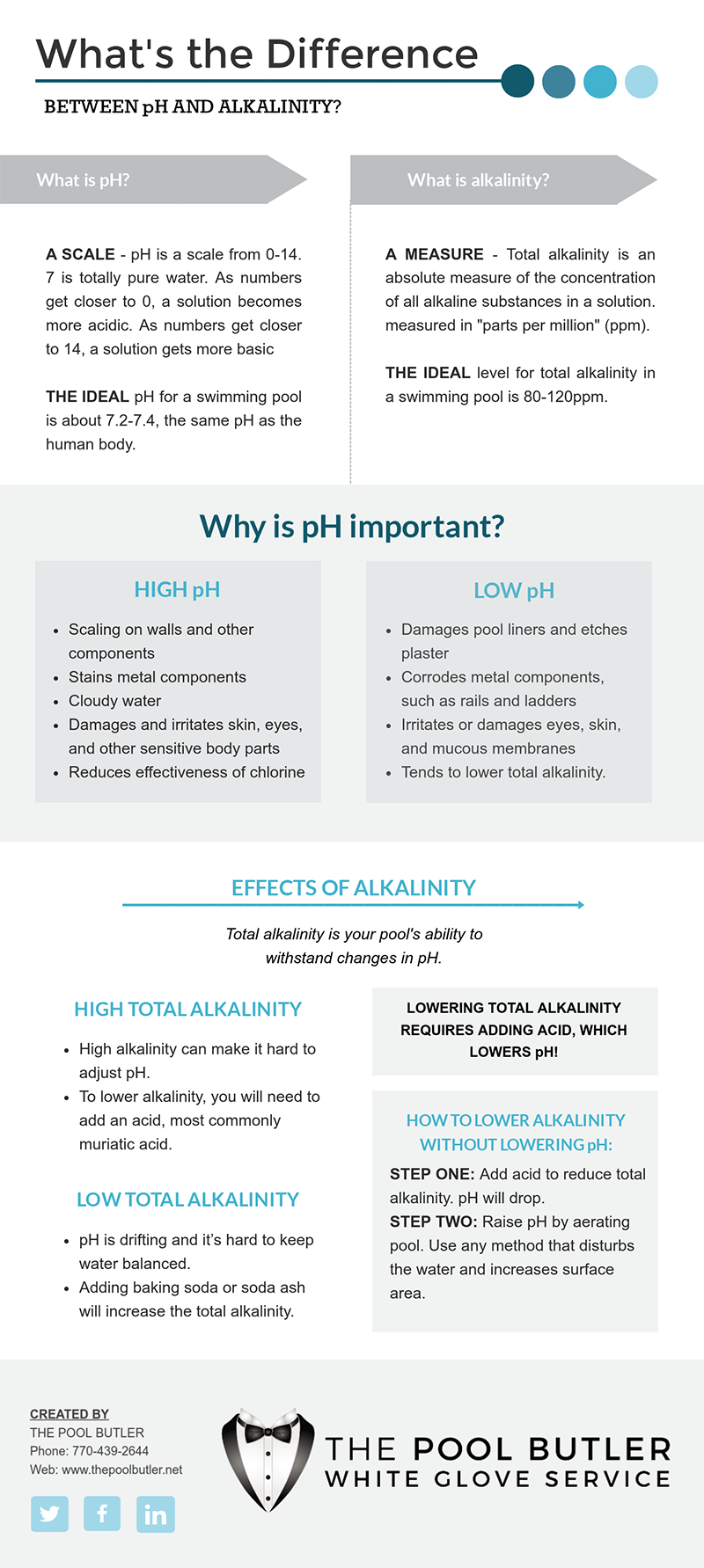 The Difference Between pH and Alkalinity [infographic]