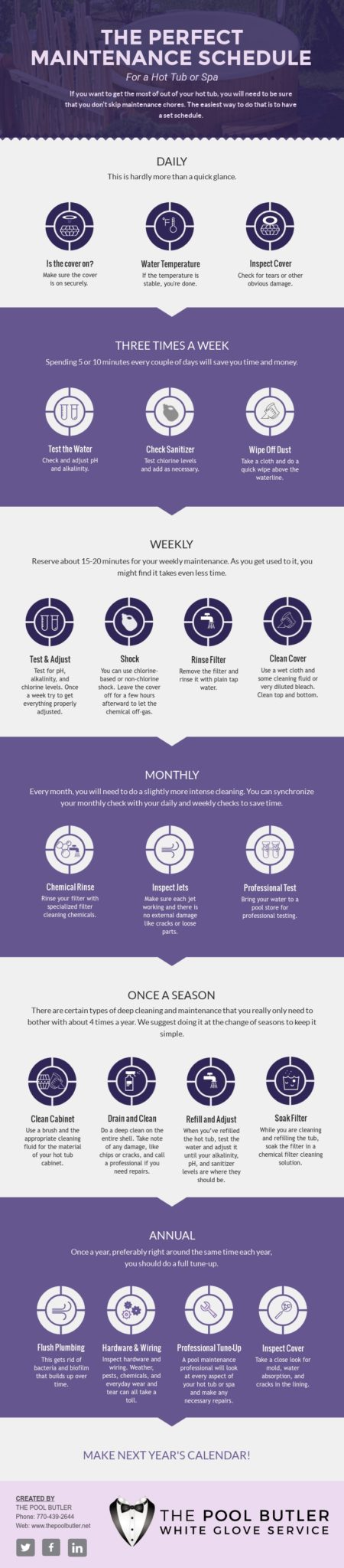 The Perfect Maintenance Schedule for a Hot Tub or Spa [infographic]