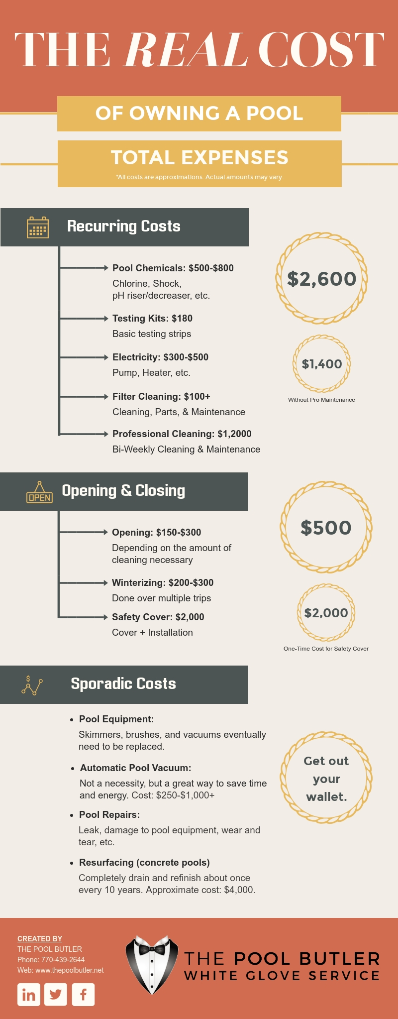 The Real Cost of Owning A Pool [infographic]