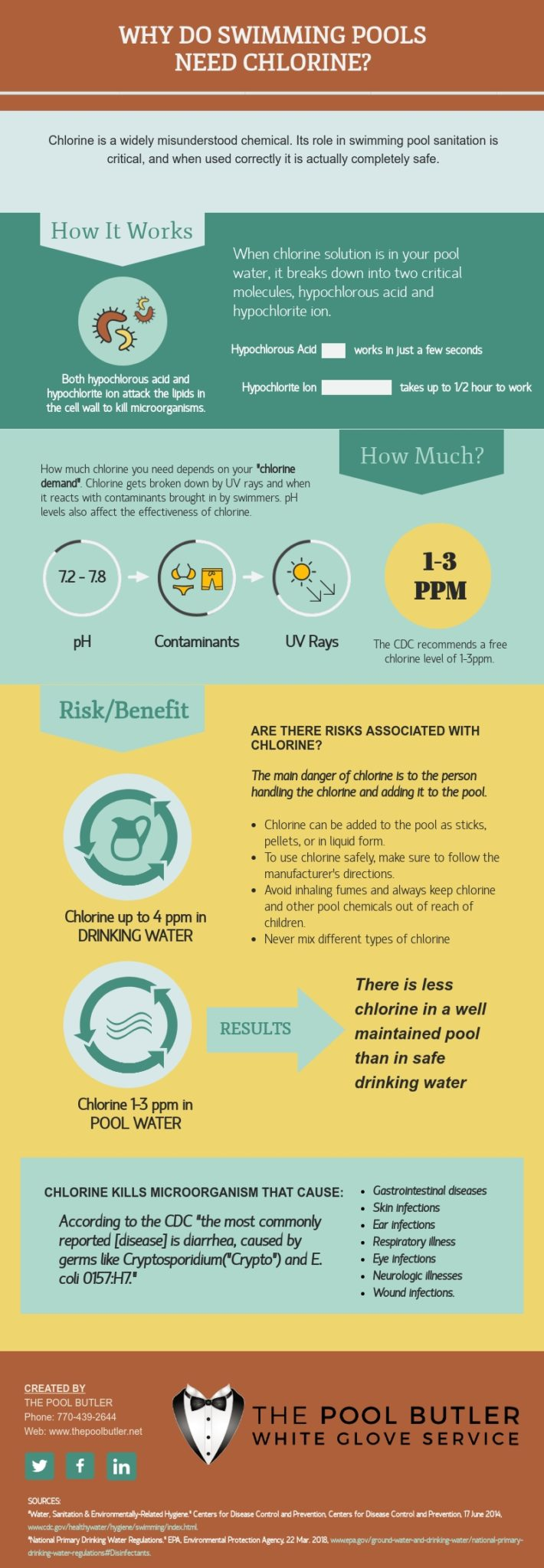 Why Do Swimming Pools Need Chlorine [infographic]