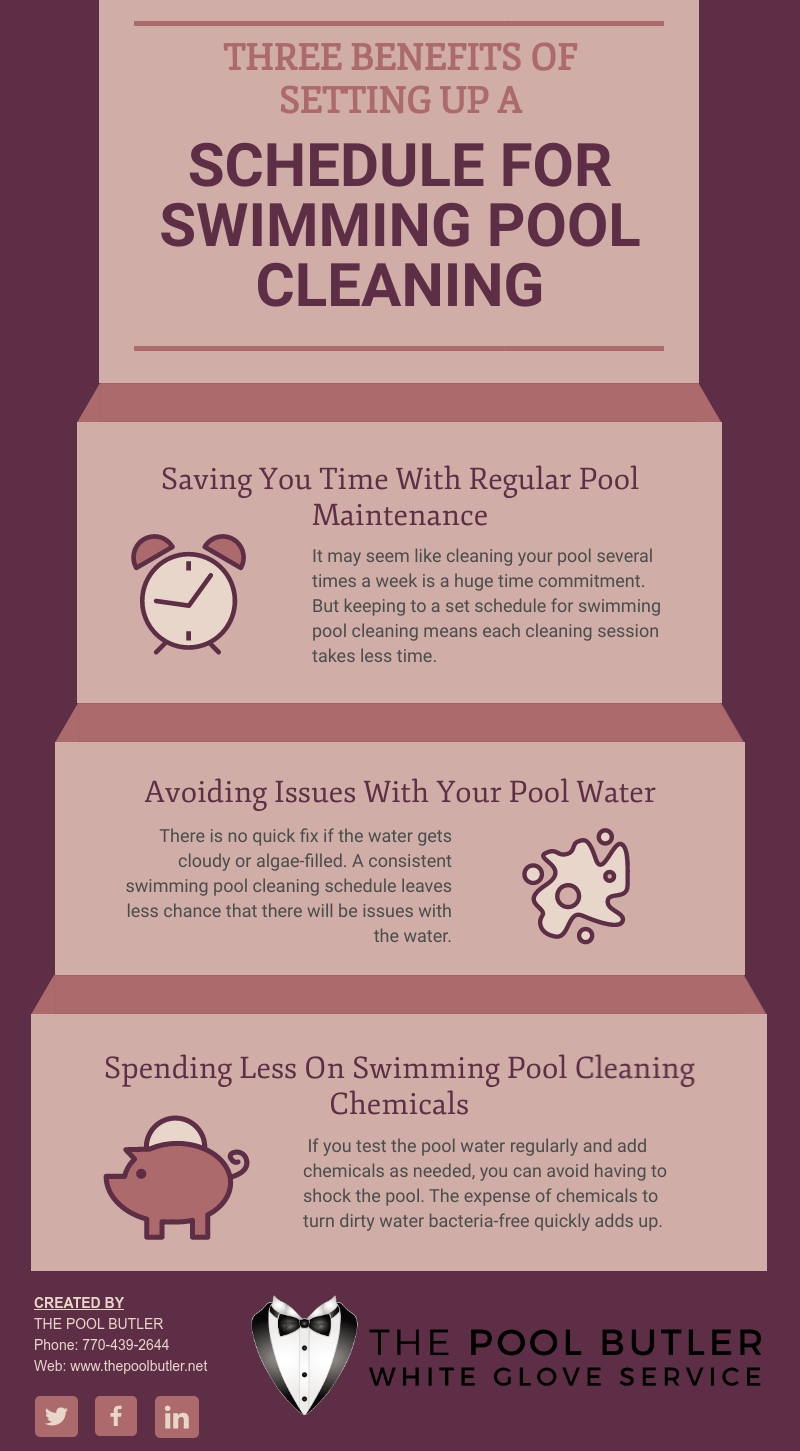 Setting Up A Schedule For Swimming Pool Cleaning In Atlanta [infographic]