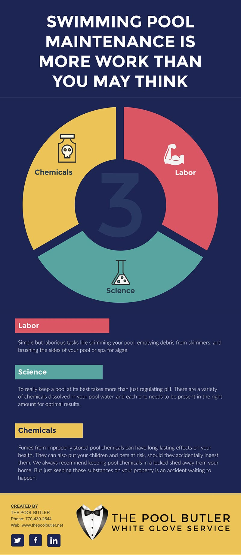 Swimming Pool Maintenance Is More Work Than You May Think [infographic]