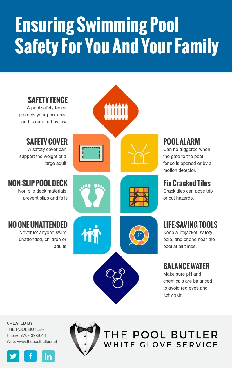 Ensuring Swimming Pool Safety For You And Your Family [infographic]