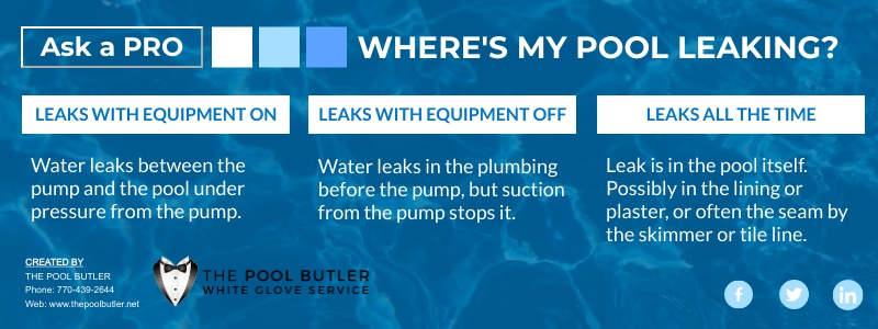How The Atlanta Swimming Pool Experts Detect A Pool Leak [infographic]